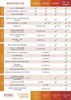 guardianship prices chinese